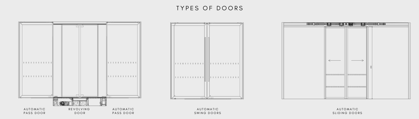types of doors - automatic pass doors - revolving doors - swing doors - sliding doors